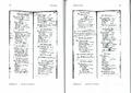 Schedel rezeptbuch.pdf