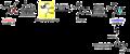 Stresgenin B oxocarbenium.png