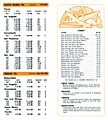 Swift Aire Lines timetable list 1974-08-05 02.jpg