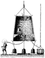 T4- d634 - Fig. 397 — Cloche de Halley.png
