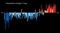 Temperature Bar Chart Africa-Togo--1901-2020--2021-07-13.png
