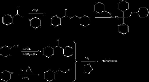 Trihexyphenidyl Hcl 2mg Side Effects