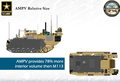 US Army AMPV compared to the M113.png