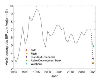 Covid 19 Pandemic In Vietnam Wikipedia