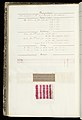 Weaver's Thesis Book (France), 1893 (CH 18418311-126).jpg