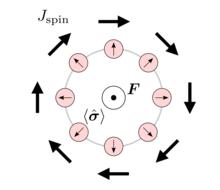 Talk:Magnetic monopole - Wikipedia