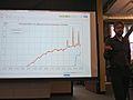 Wikimedia Metrics Meeting - March 2014 - Photo 04.jpg