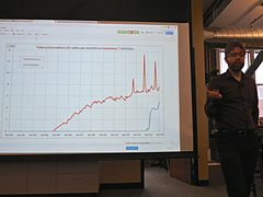 Wikimedia Metrics Meeting - March 2014 - Photo 04.jpg