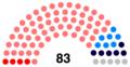 Élections Générales Haïti 1995 (députés).png