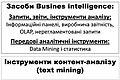 Засоби Busines intelligence рисунок згідно IDC Business Analytics Taxonomy, варіант українського перекладу.jpg