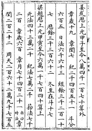 Treatise on Astrology of the Kaiyuan Era - Image: 唐開元占經·卷一百二~卷一百五 玄始曆段