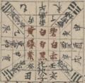 雍熙三年具註曆方位.png