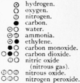 1911 Britannica - Atom - Daltonian symbols.png