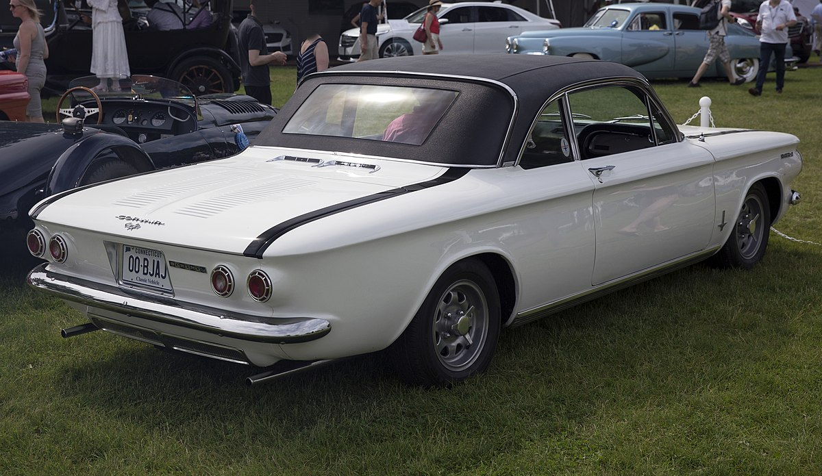 Corvair Fitch Sprint - Wikipedia
