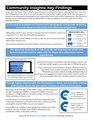 2020 CI Executive Summary.pdf