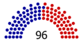 85th Senate.png