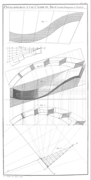 File:A-J Roubo - L'Art du Menuisier - Planche 239.png