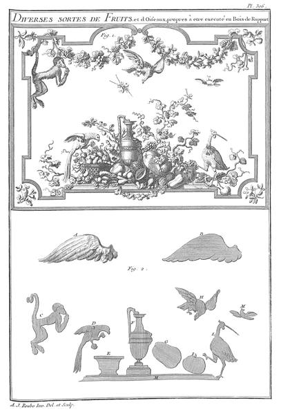 File:A-J Roubo - L'Art du Menuisier - Planche 306.png