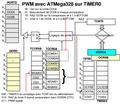 AVR Timer0 PWM.png