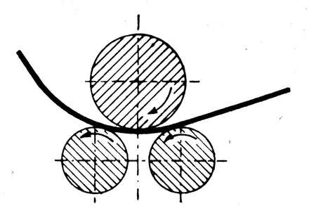 Construction Diagramme Triangulaire