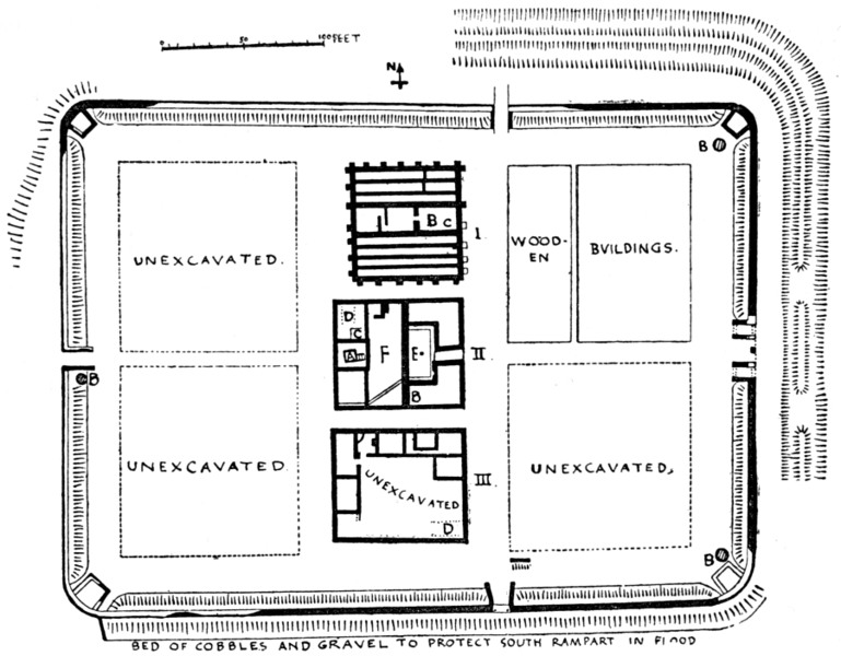 File:Ambleside Roman Fort - Project Gutenberg eText 19115.png