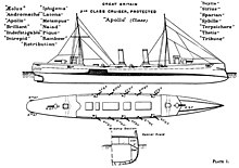 Apollo Class Cruiser Wikipedia