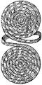 Armband, Germansk armring af brons, Nordisk familjebok.png