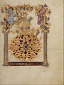 Attributed to Nivardus of Milan (Italian, active about 1000 - about 1025) - Decorated Initial D - Google Art Project.jpg