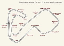 Brands Hatch Strecke.jpg