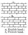 Chambers 1908 Bonds.png
