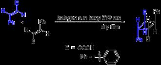 Cycloaddition - Cinnamic Acid CycloAddition