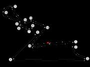 Jaypee Group Circuit