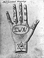 Compendium about magic; c. 1775 Wellcome L0025198.jpg