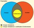 Conhecimento-Diagrama.png