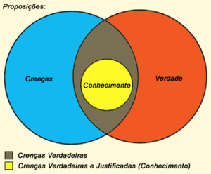 Agnosticismo Wikipédia A Enciclopédia Livre