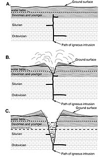 Country rock (geology)