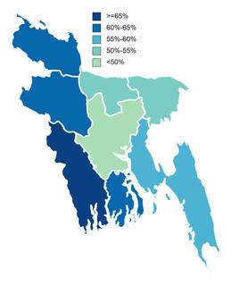 COVID-19 vaccination in Bangladesh