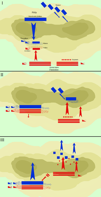 Battle of Cynoscephalae - A tactical map of the battle showing the various phases