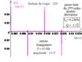 Deuxième ordre du type réponse en uL d'un R L C série comme double-dérivateur d'un triangulaire - bis.png