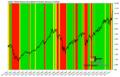 Die Börsenampel - Signale im Zeitablauf.png