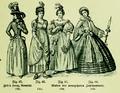 Die Frau als Hausärztin (1911) 085 088 Frauentrachten.png