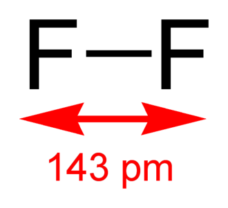 Halogen - Image: Difluorine 2D dimensions