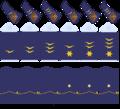 Divisas Alumnos Academia General del Aire (San Javier).png