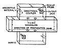Electronics Technician - Volume 7 - Figure 3-59.jpg