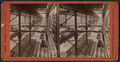 Elevated railroad, New York, from Robert N. Dennis collection of stereoscopic views 5.png