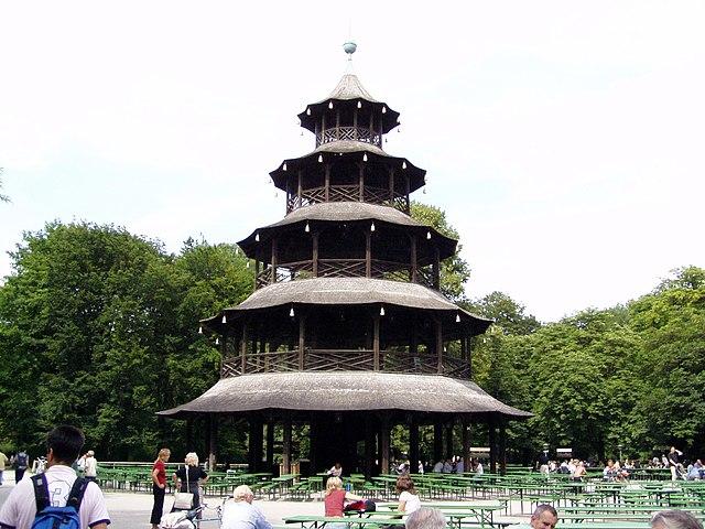 File:Englische Garten.Jpg - Wikimedia Commons