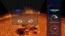 File:Explanation of how the magnetic field on a star affects the light emitted.webm