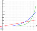 Exponential.png