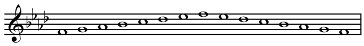 F natural minor scale ascending and descending