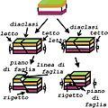 Faglie 2.jpg